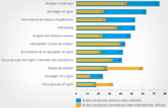 graphique-sondage-entreprises