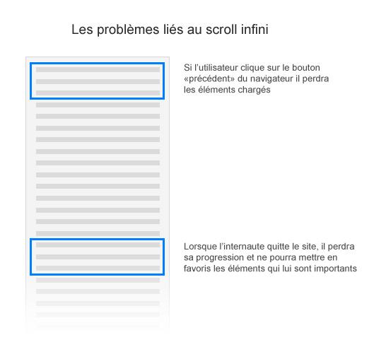Exemple de scroll infini