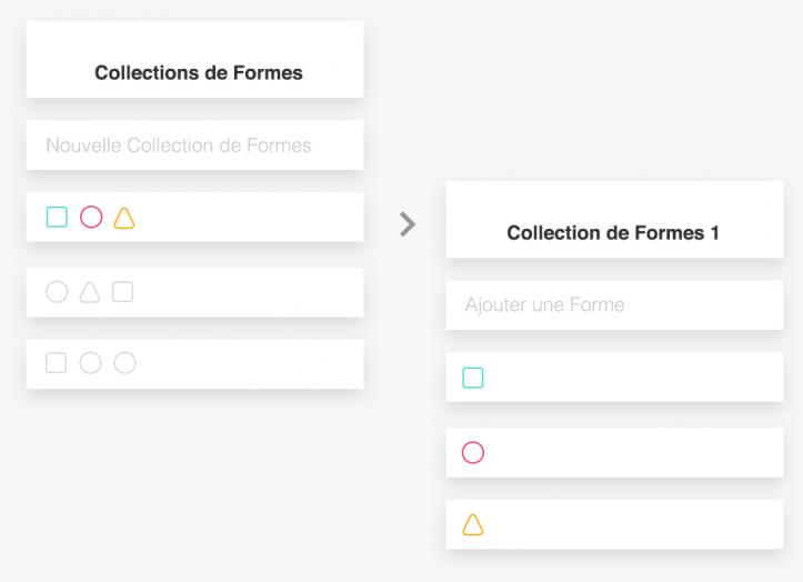 Architecture de l'information de Formes