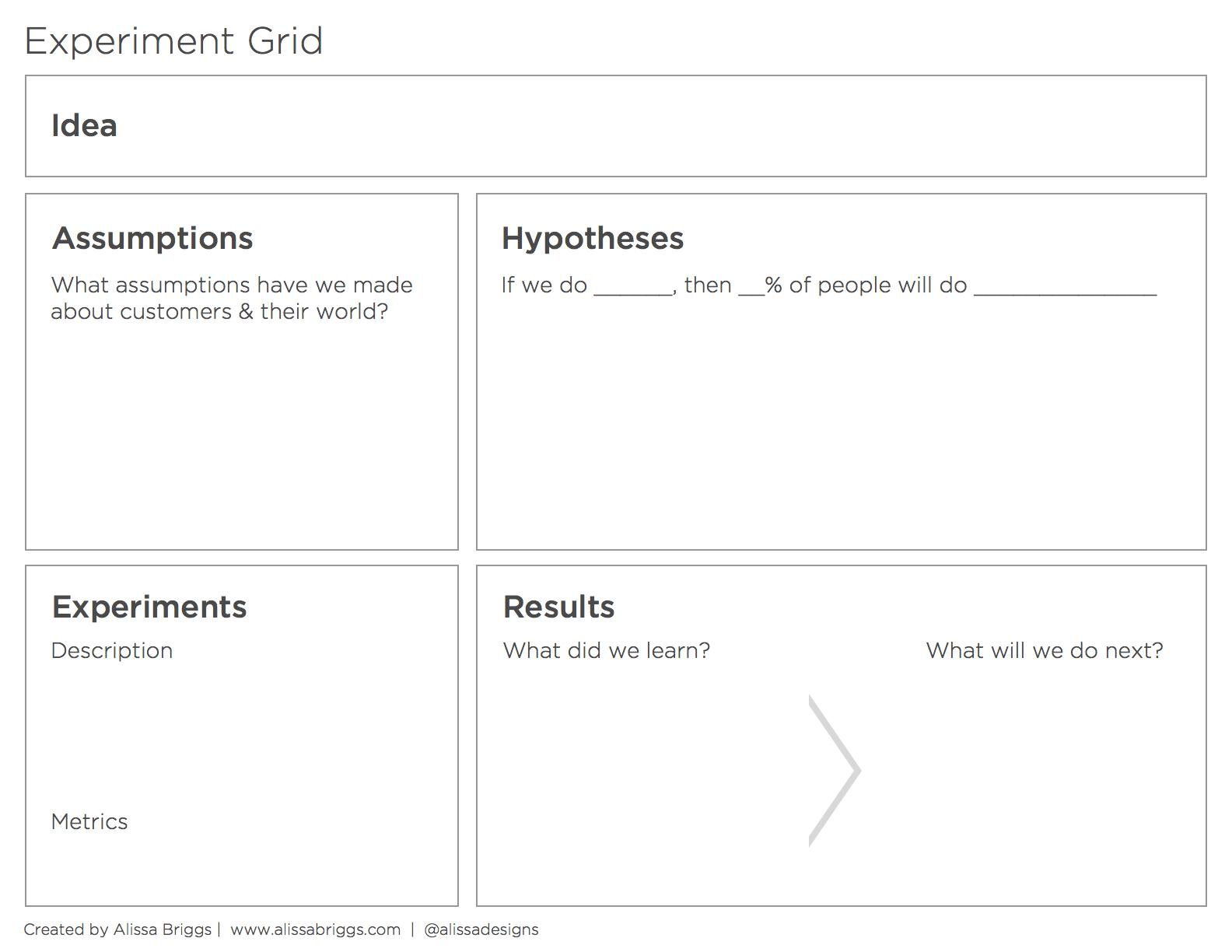 ExperimentGrid