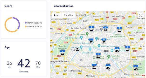 Exemple de test utilisateurs Testapic, géolocalisation des testeurs
