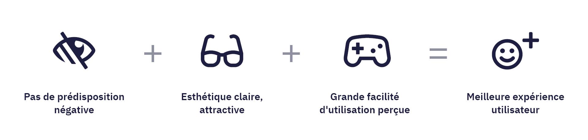 Clarté et UX