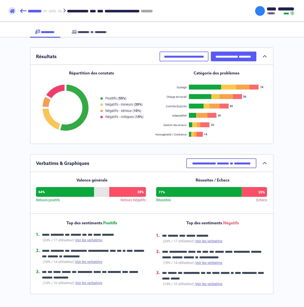 Centré sur la visualisation des données utilisateurs