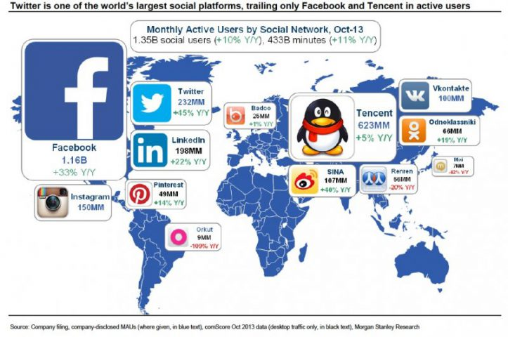 social-networks-world-map