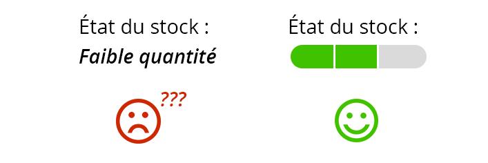 sotrestock